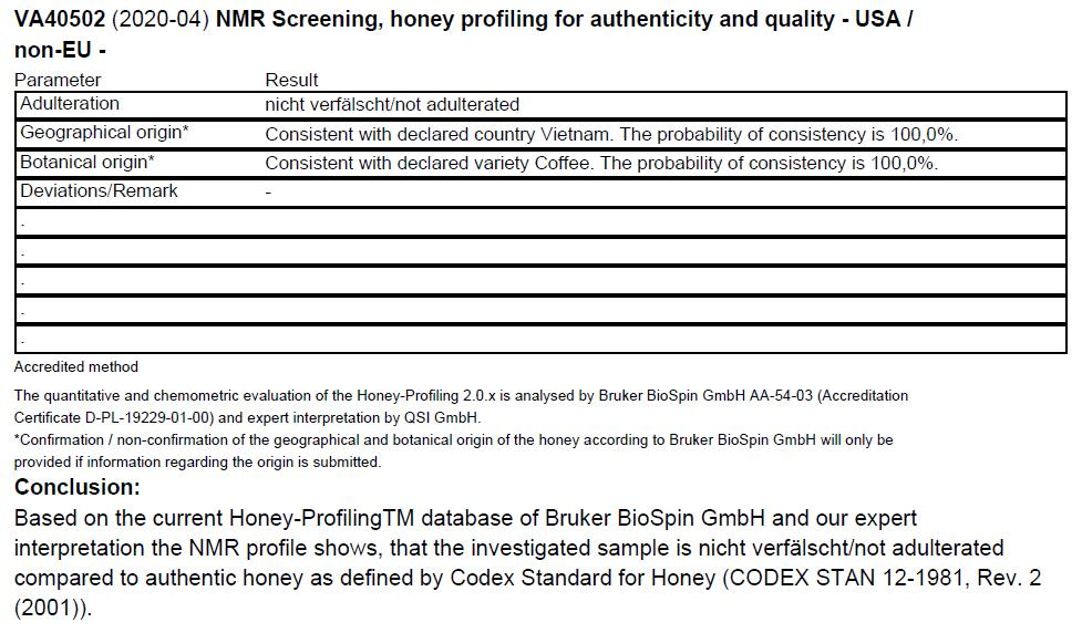 Example for Evaluation of NMR analysis in Honey for USA