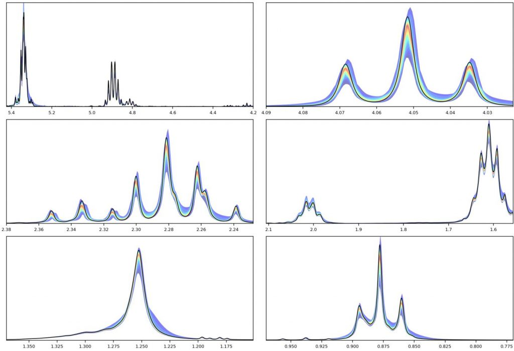 Quantil-Plot authentic beeswax sample